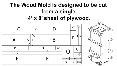wood mold production